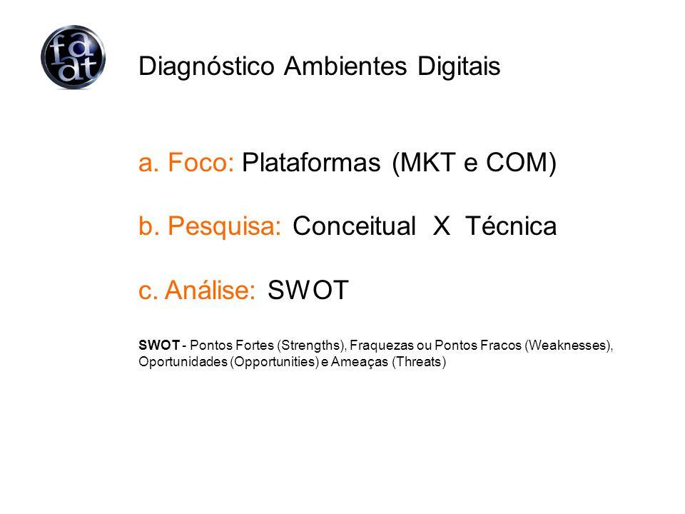 Diagnóstico Ambientes Digitais a. Foco: Plataformas (MKT e COM) b