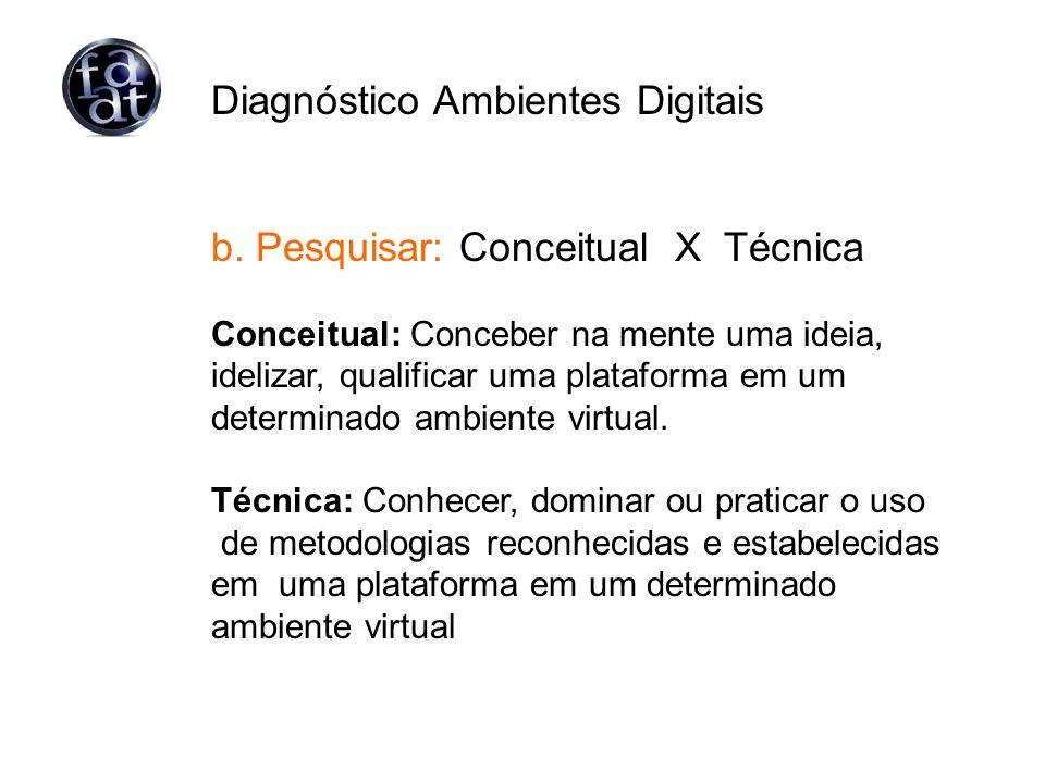 Diagnóstico Ambientes Digitais b