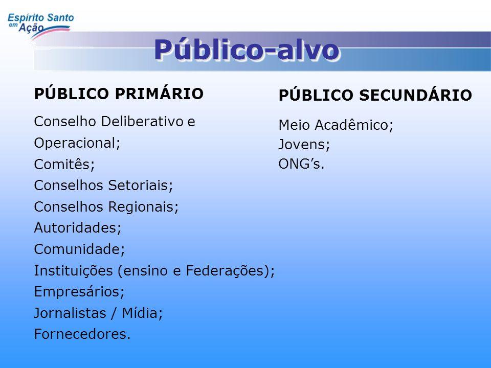 Público-alvo PÚBLICO SECUNDÁRIO