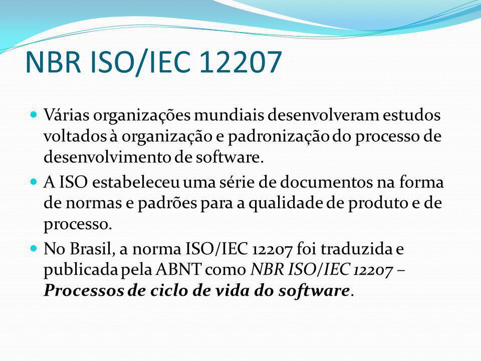 NBR ISO/IEC 12207