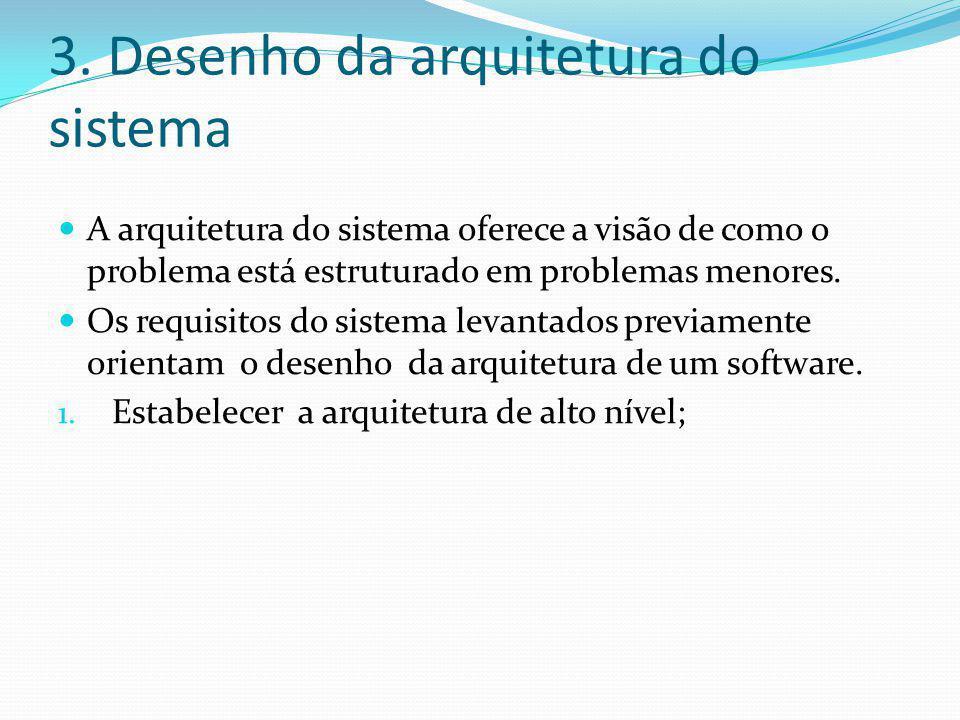 3. Desenho da arquitetura do sistema