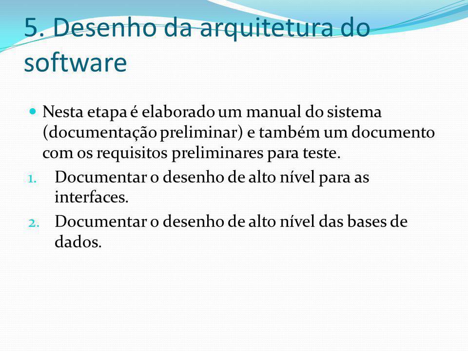 5. Desenho da arquitetura do software