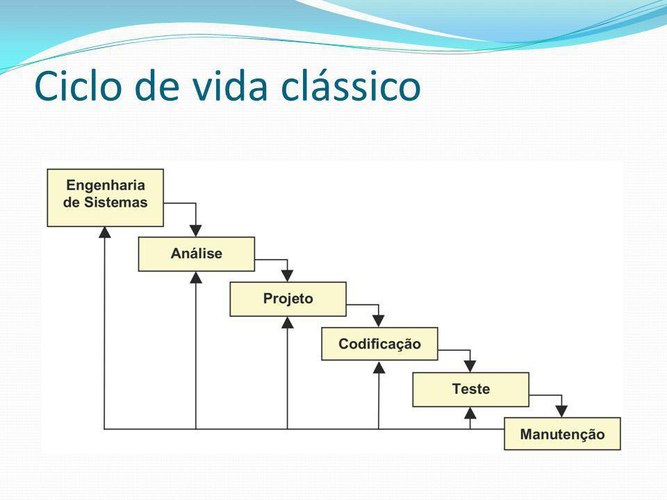 Ciclo de vida clássico Engenharia: envolve a coleta de requisitos em nível do sistema.