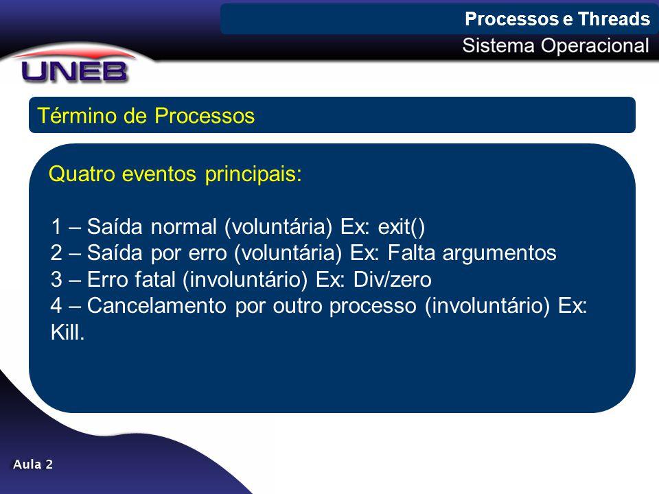 Processos e Threads Término de Processos.