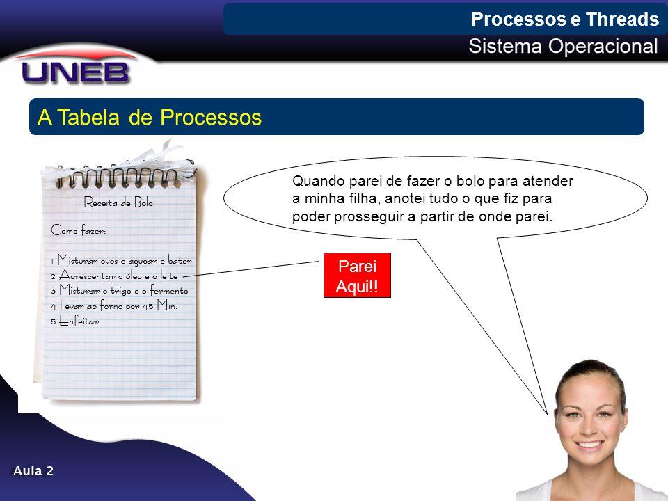 A Tabela de Processos Processos e Threads Parei Aqui!!
