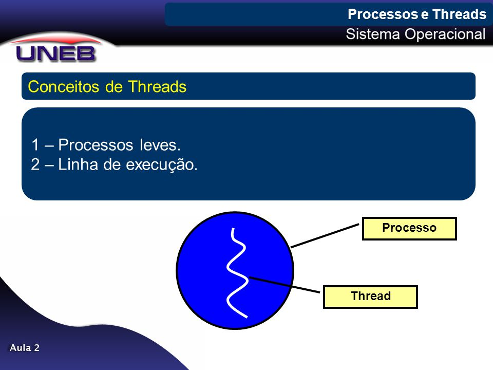 Conceitos de Threads 1 – Processos leves. 2 – Linha de execução.