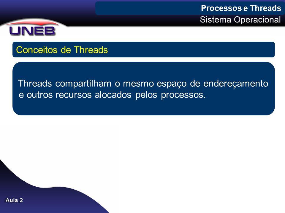 Processos e Threads Conceitos de Threads.