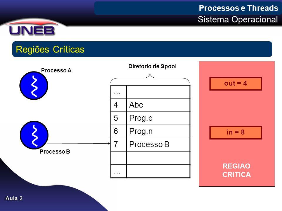 Regiões Críticas Processos e Threads ... 4 Abc 5 Prog.c 6 Prog.n 7