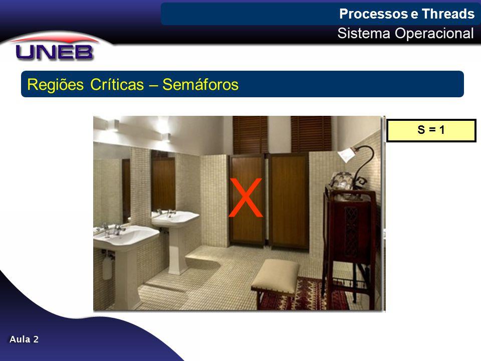 Processos e Threads Regiões Críticas – Semáforos S = 1 X