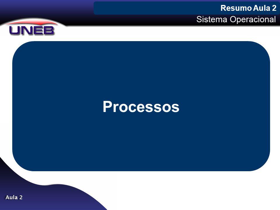 Resumo Aula 2 Processos