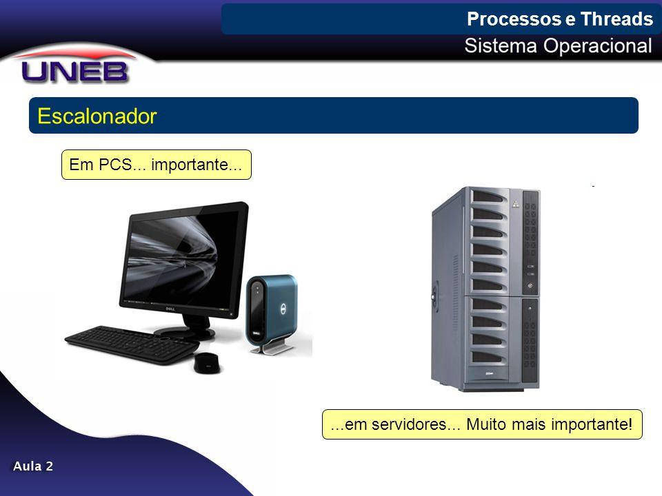 Escalonador Processos e Threads Em PCS... importante...