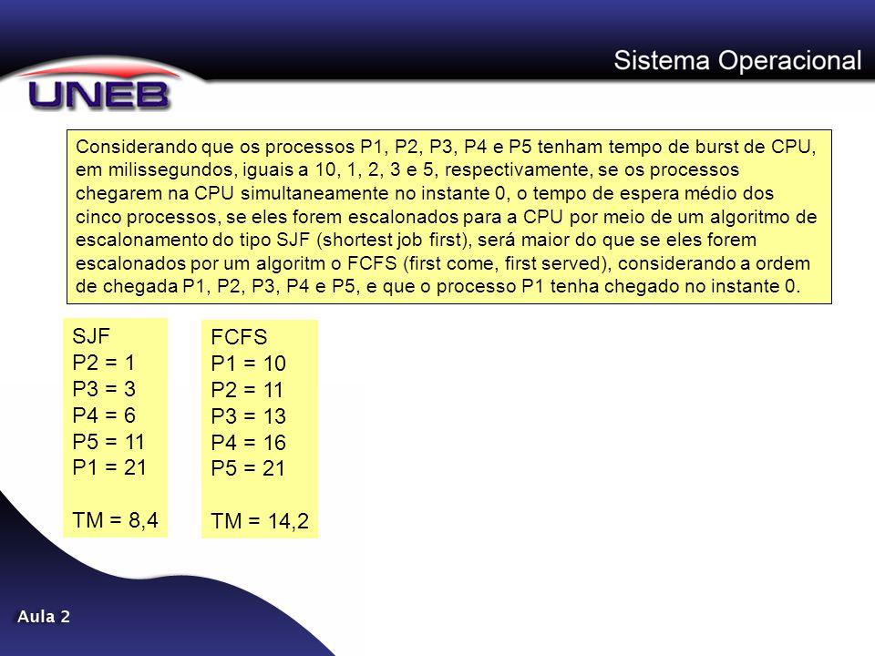 SJF FCFS P2 = 1 P1 = 10 P3 = 3 P2 = 11 P4 = 6 P3 = 13 P5 = 11 P4 = 16