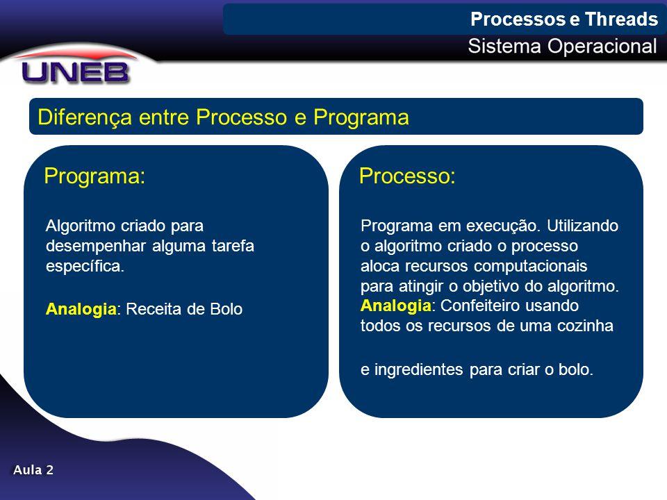 Diferença entre Processo e Programa