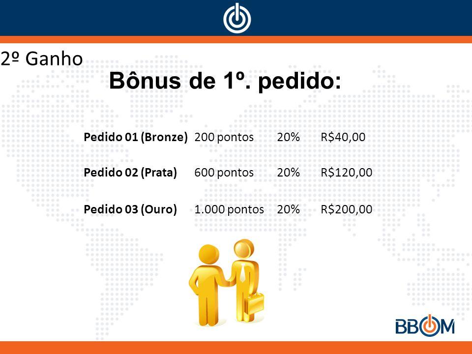 Bônus de 1º. pedido: 2º Ganho Pedido 01 (Bronze) 200 pontos 20%