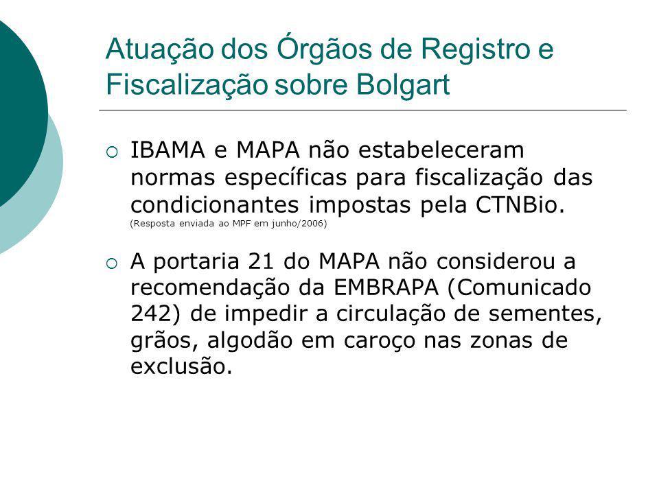 Atuação dos Órgãos de Registro e Fiscalização sobre Bolgart