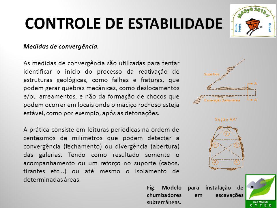 CONTROLE DE ESTABILIDADE