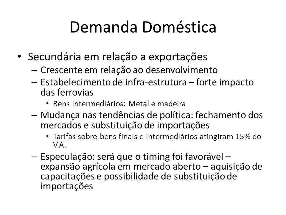 Demanda Doméstica Secundária em relação a exportações