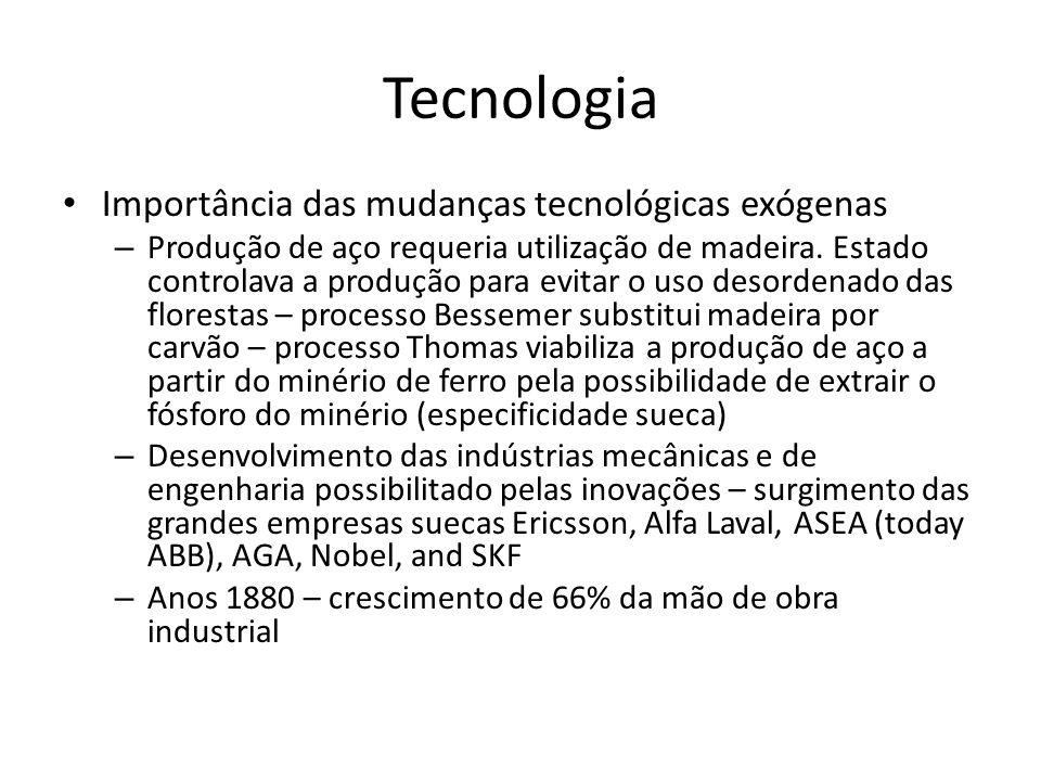 Tecnologia Importância das mudanças tecnológicas exógenas