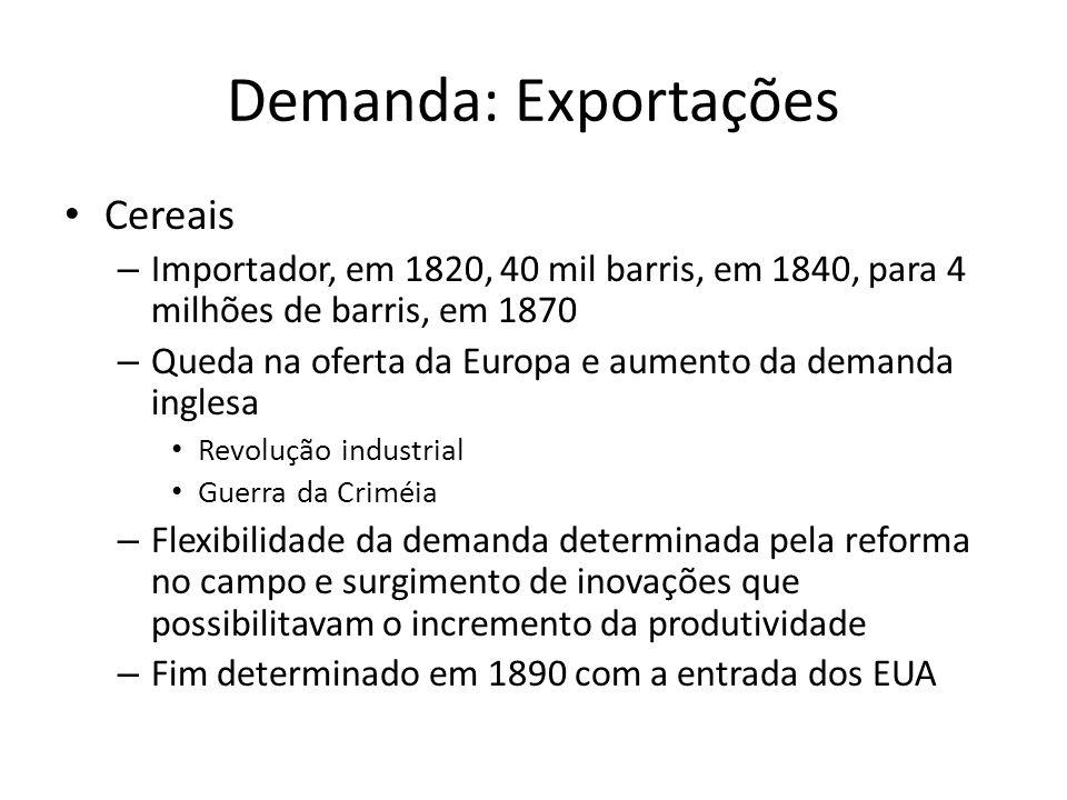 Demanda: Exportações Cereais