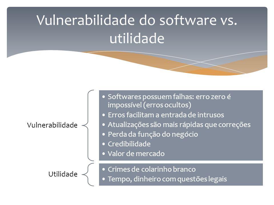Vulnerabilidade do software vs. utilidade