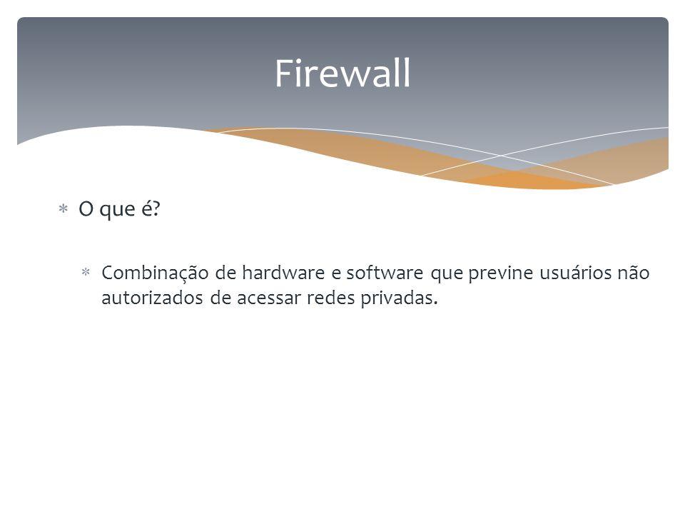 Firewall O que é.