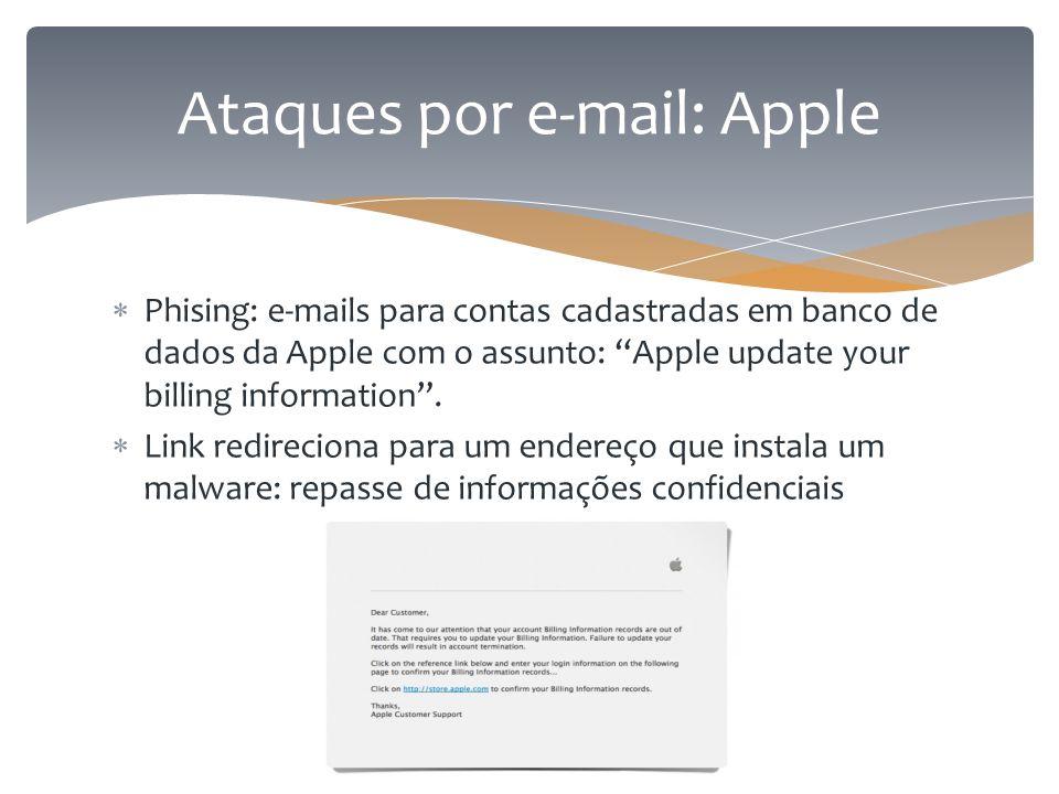 Ataques por e-mail: Apple
