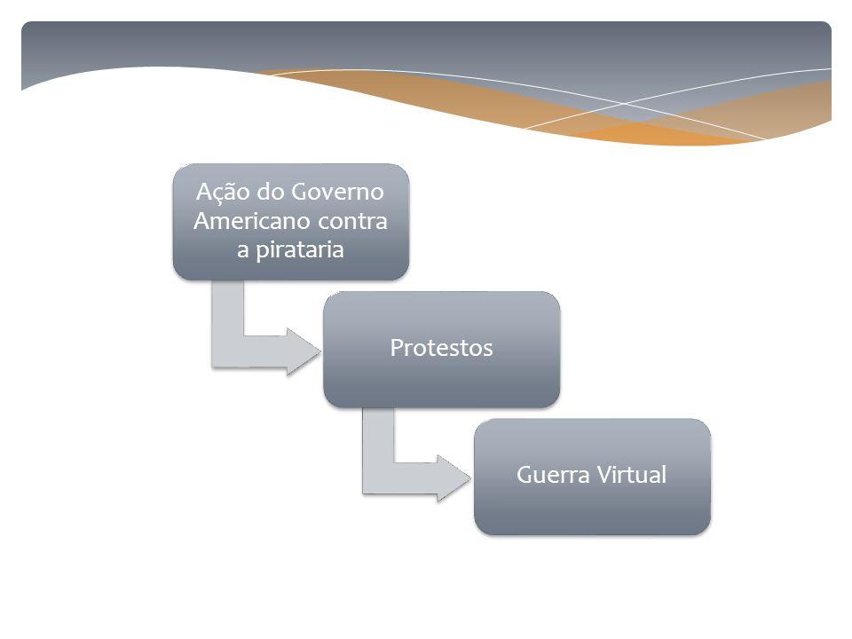 Ação do Governo Americano contra a pirataria