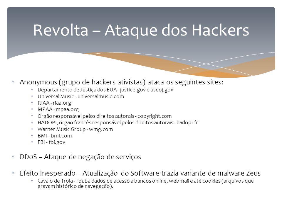 Revolta – Ataque dos Hackers