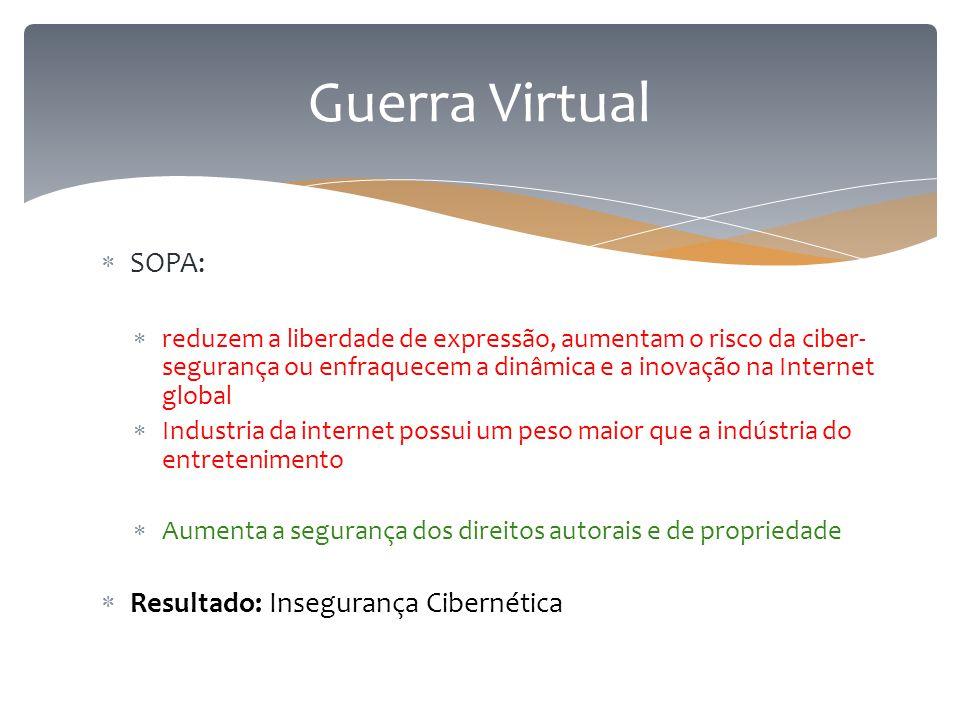 Guerra Virtual SOPA: Resultado: Insegurança Cibernética