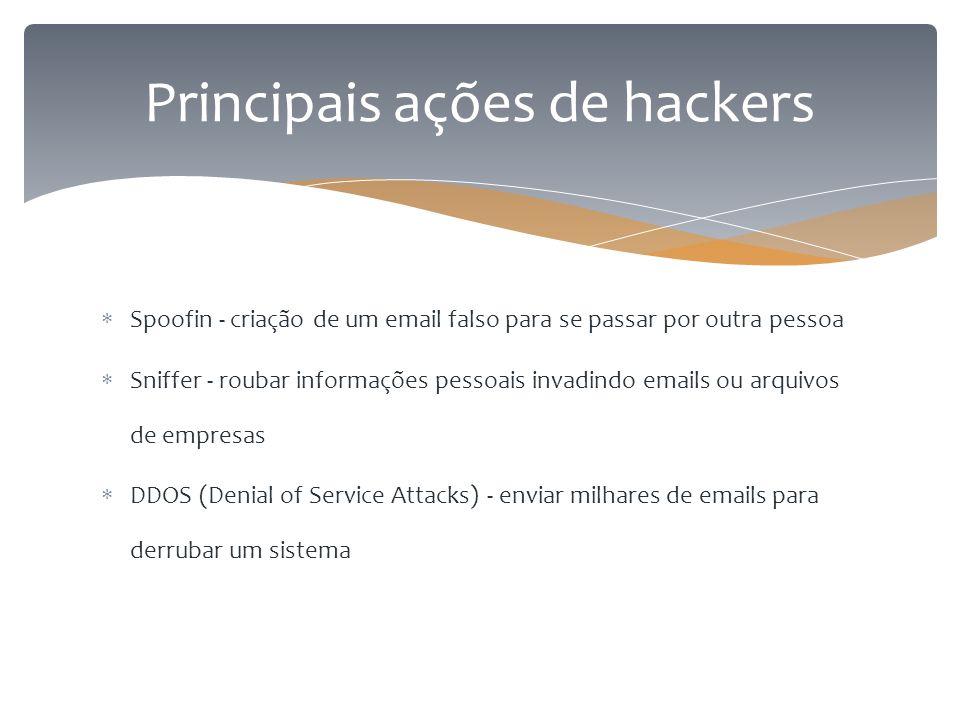 Principais ações de hackers
