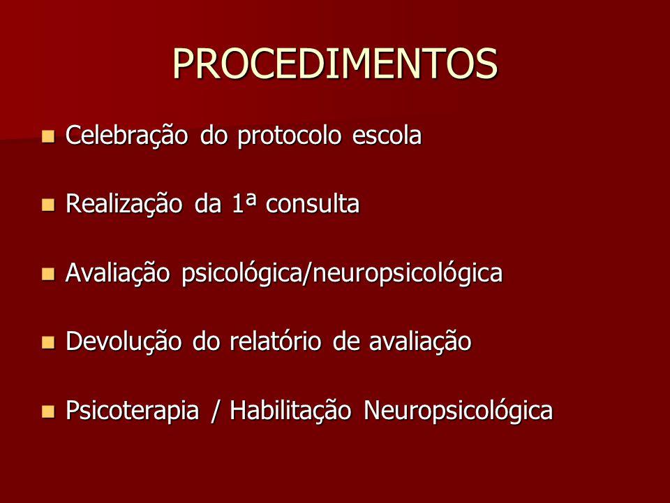PROCEDIMENTOS Celebração do protocolo escola Realização da 1ª consulta