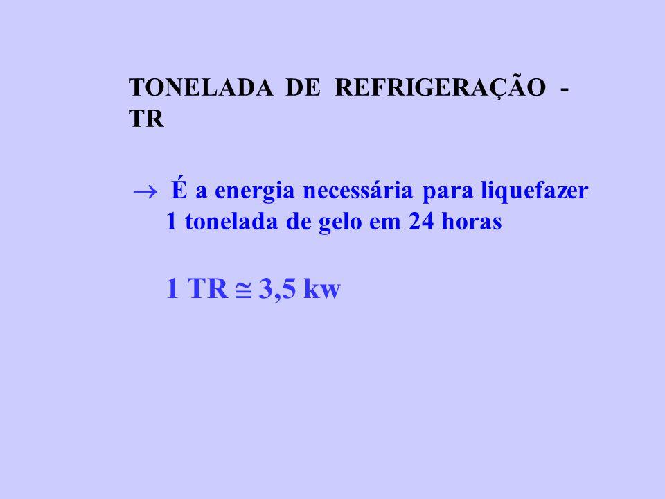 1 TR  3,5 kw TONELADA DE REFRIGERAÇÃO - TR