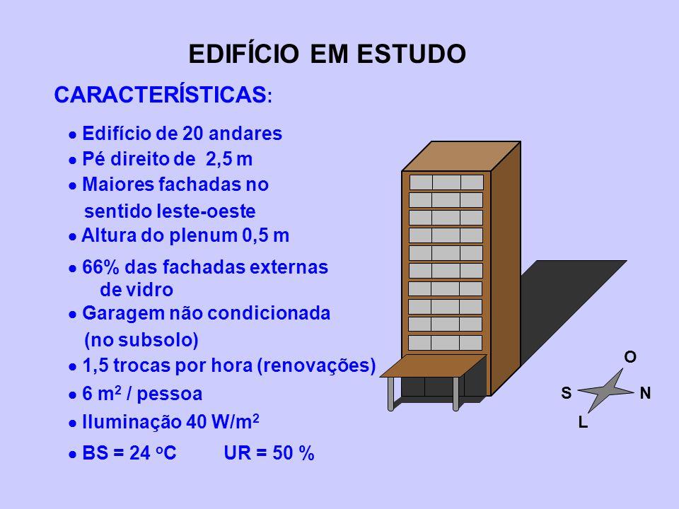 EDIFÍCIO EM ESTUDO CARACTERÍSTICAS:  Edifício de 20 andares