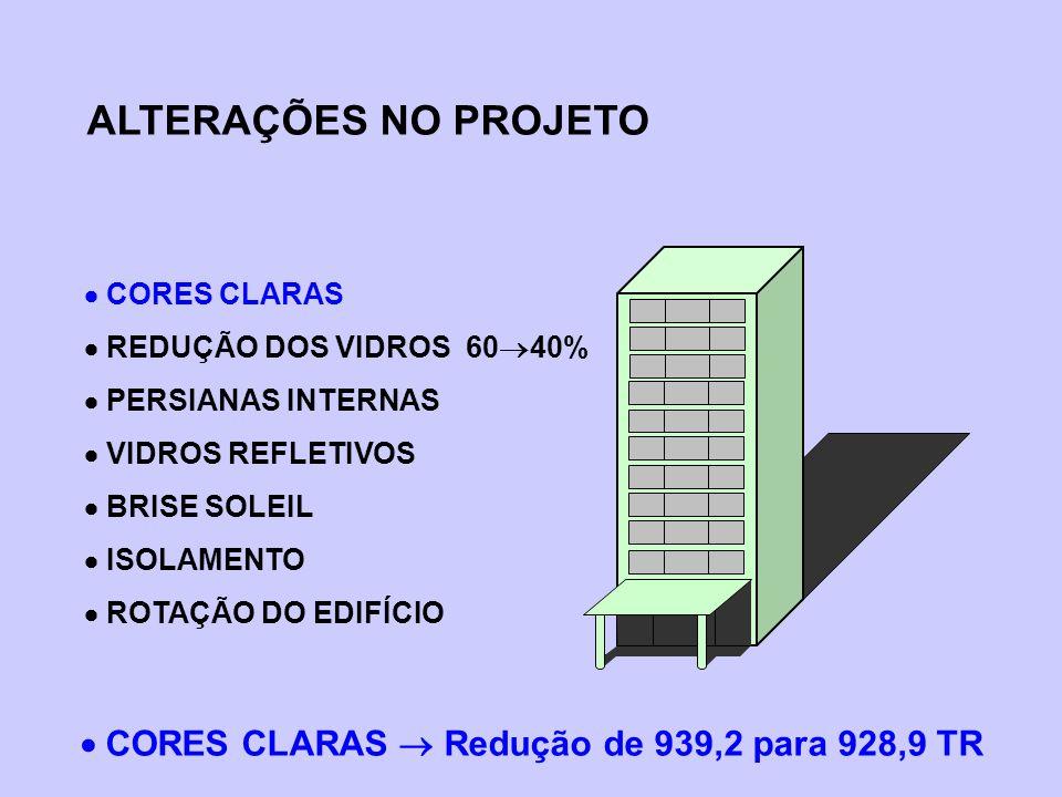 ALTERAÇÕES NO PROJETO  CORES CLARAS  Redução de 939,2 para 928,9 TR