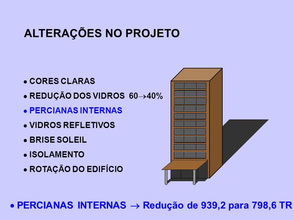 ALTERAÇÕES NO PROJETO  CORES CLARAS.  REDUÇÃO DOS VIDROS 6040%  PERCIANAS INTERNAS.  VIDROS REFLETIVOS.