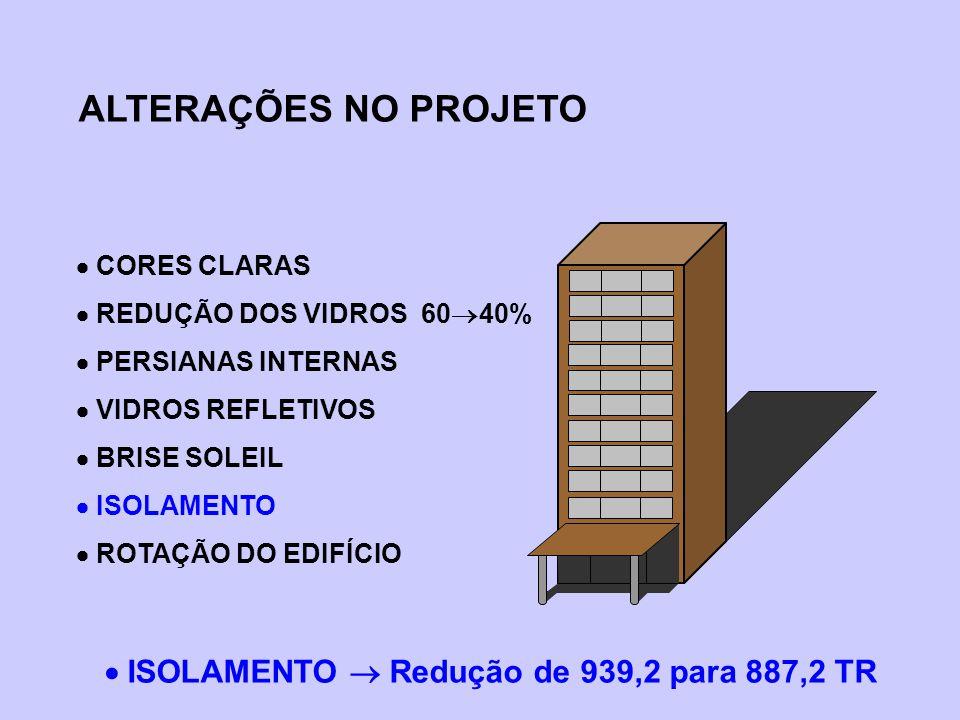 ALTERAÇÕES NO PROJETO  ISOLAMENTO  Redução de 939,2 para 887,2 TR