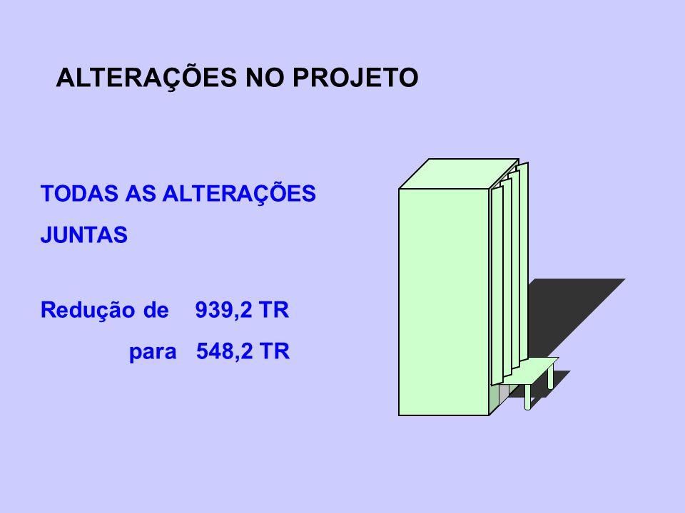 ALTERAÇÕES NO PROJETO TODAS AS ALTERAÇÕES JUNTAS Redução de 939,2 TR