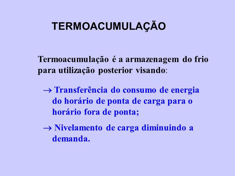 TERMOACUMULAÇÃO Termoacumulação é a armazenagem do frio para utilização posterior visando: