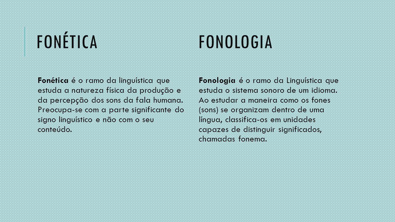 Fonética fonologia