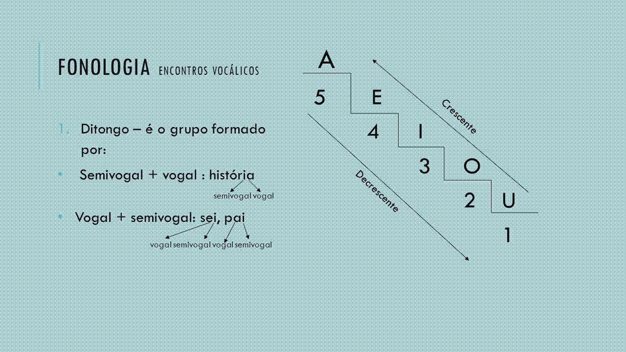 Fonologia encontros vocálicos