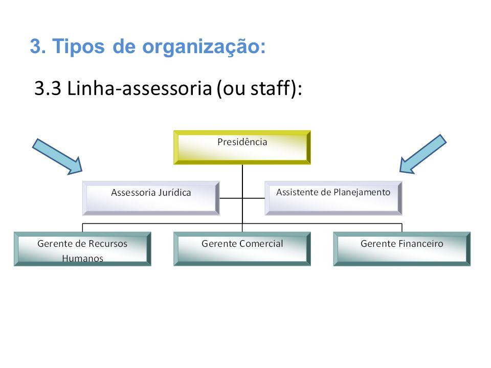 3.3 Linha-assessoria (ou staff):