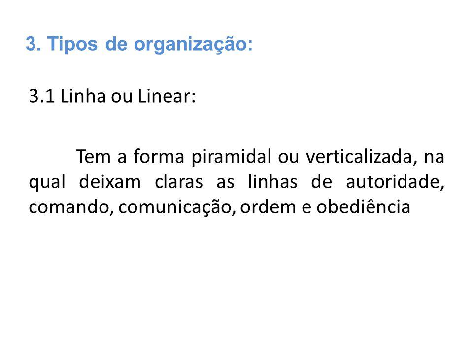 3. Tipos de organização: 3.1 Linha ou Linear: