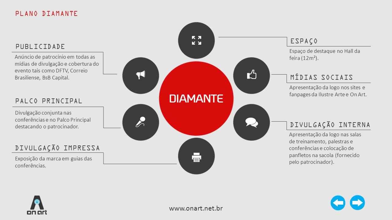PLANO DIAMANTE ESPAÇO PUBLICIDADE MÍDIAS SOCIAIS PALCO PRINCIPAL