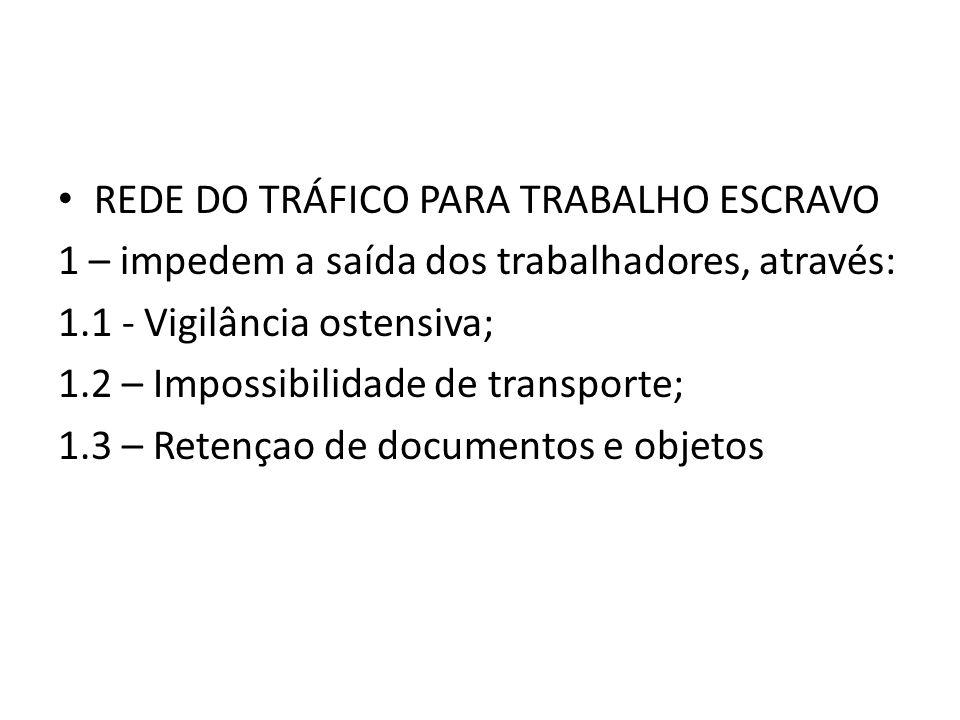 REDE DO TRÁFICO PARA TRABALHO ESCRAVO