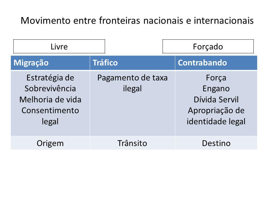 Movimento entre fronteiras nacionais e internacionais