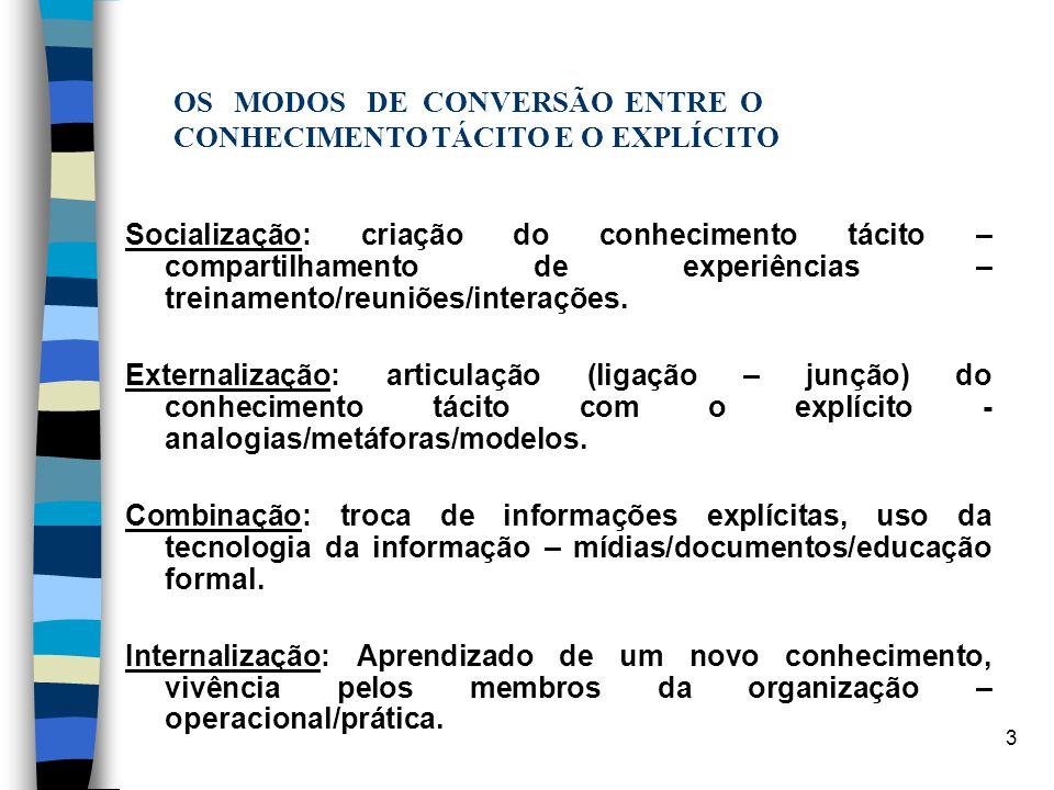 OS MODOS DE CONVERSÃO ENTRE O CONHECIMENTO TÁCITO E O EXPLÍCITO