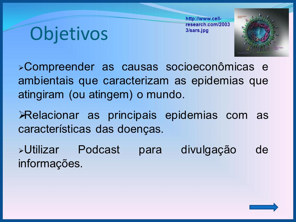Objetivos http://www.cell-research.com/20033/sars.jpg.