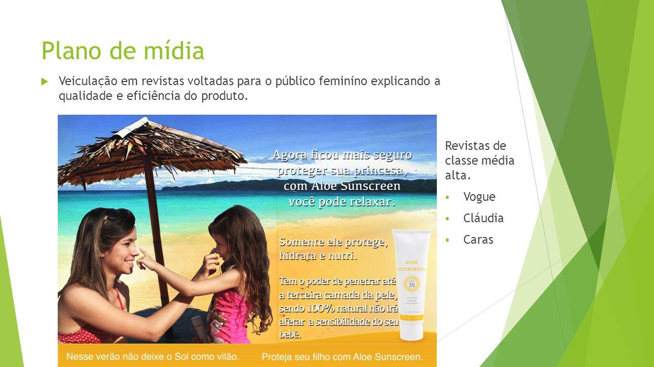 Plano de mídia Veiculação em revistas voltadas para o público feminino explicando a qualidade e eficiência do produto.