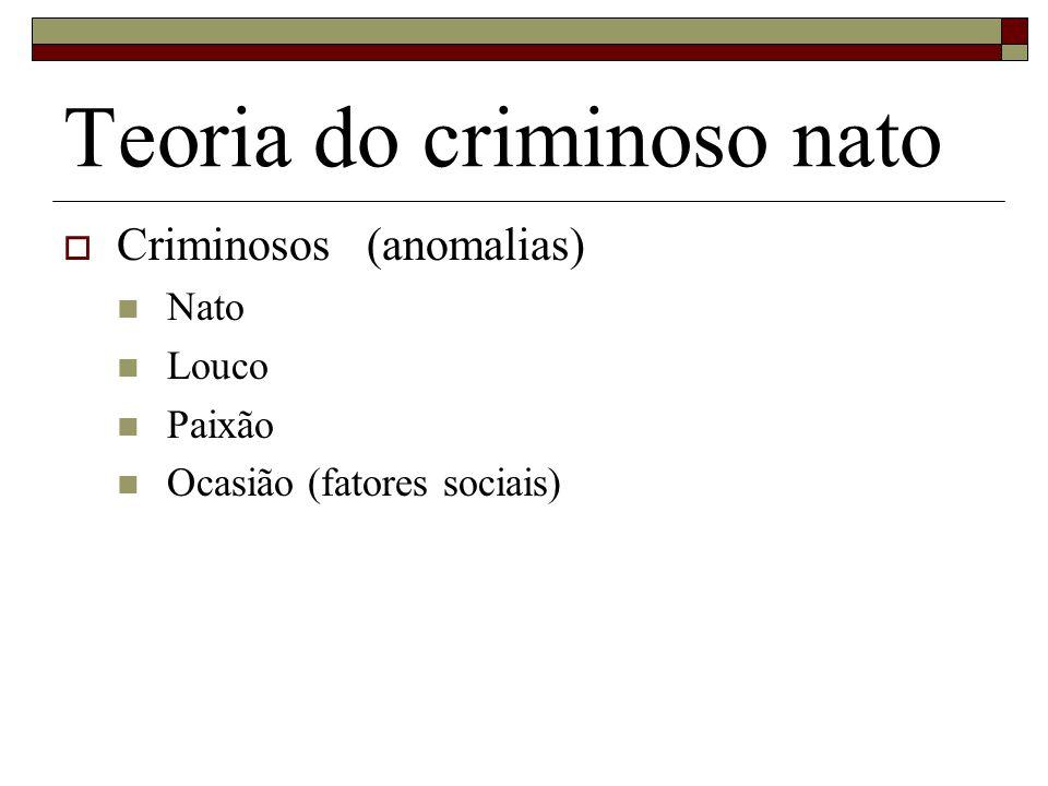 Teoria do criminoso nato