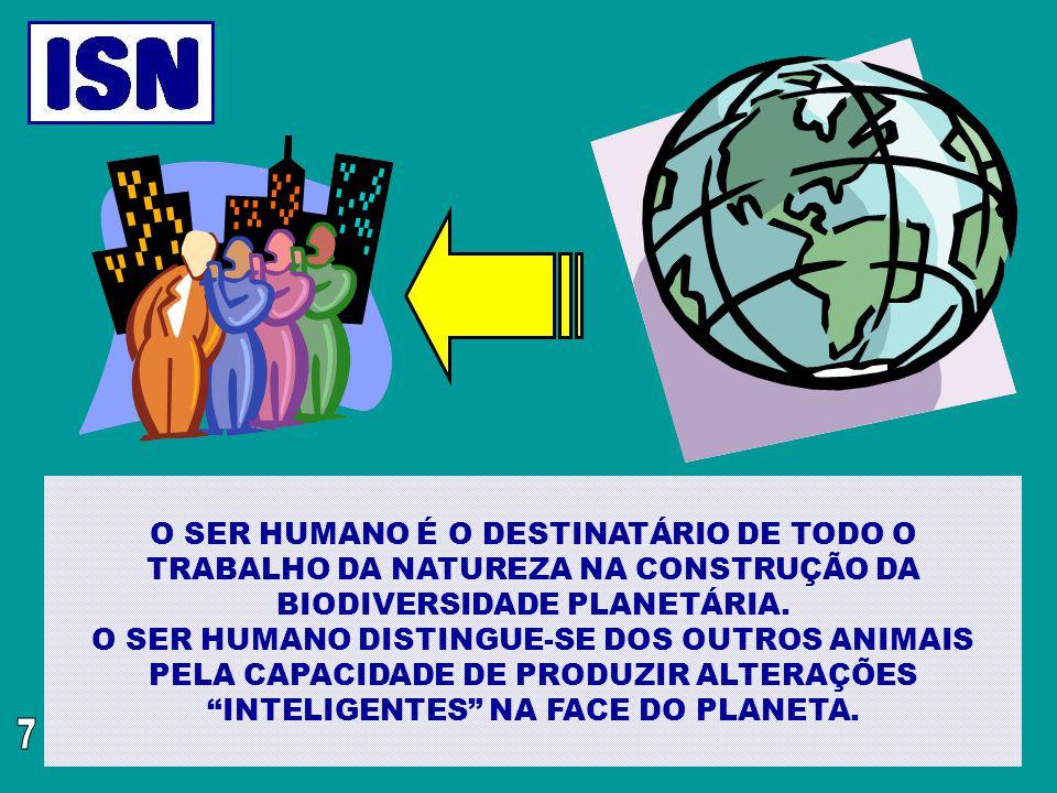 O SER HUMANO É O DESTINATÁRIO DE TODO O TRABALHO DA NATUREZA NA CONSTRUÇÃO DA BIODIVERSIDADE PLANETÁRIA.